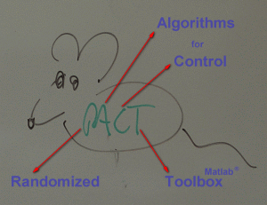 Randomized Algorithms for Control: Toolbox